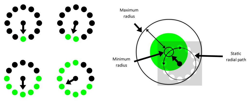 radial-mode-orientation_cropped